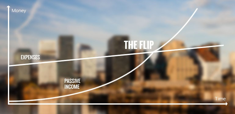 Cover image showing The Flip as when passive income crosses expenses